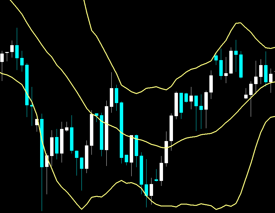 RSI With Bollinger Bands Binary Options Trading Strategy   blogger.com